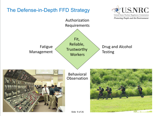 The Defense-in-Depth FFD Strategy