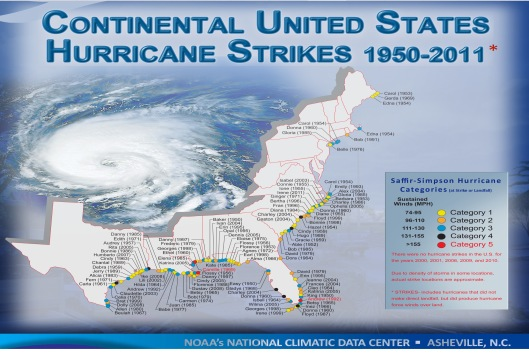 Continental US hurricane strikes 1950 to 2011