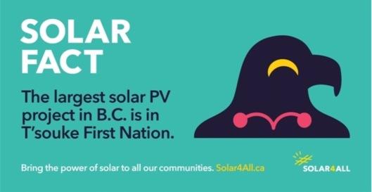 Solar 4 All Fact Canada