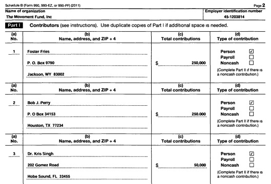 Nikki Haley The Movement Fund Tax Form with Kris Singh Holtec donation $55,000