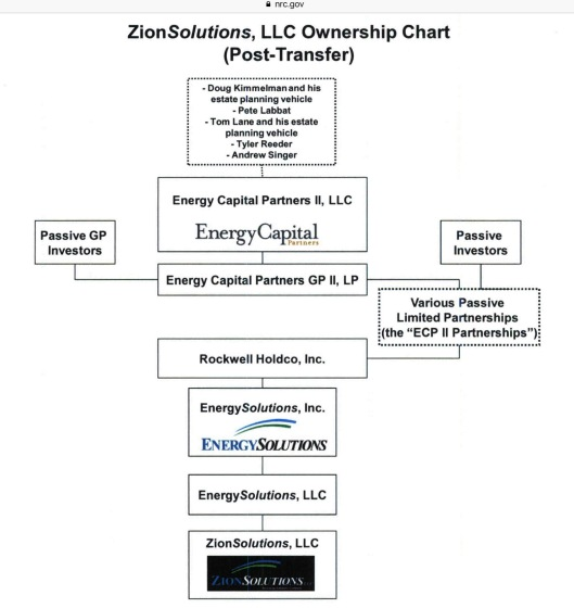 EnergySolutions Zion Solutions ownership Kimmelman NRC ML13014A007