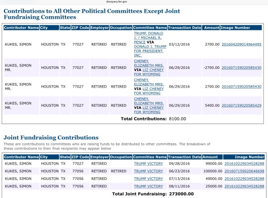 Kukes donations to Trump FEC gov