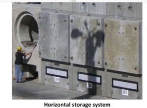 NRC spent nuclear fuel horizontal storage