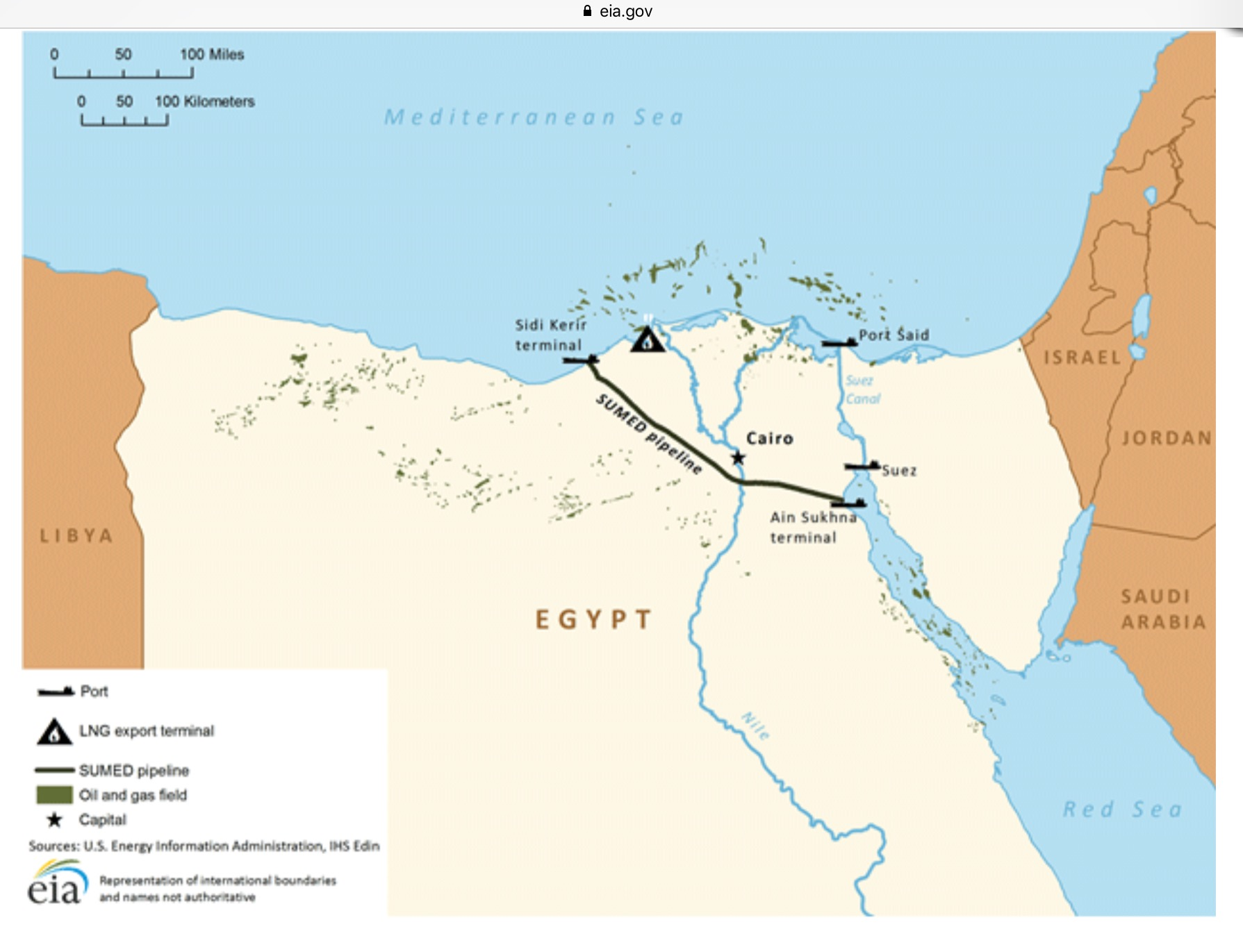 Suez Canal SUMED pipeline EIA gov map Mining Awareness