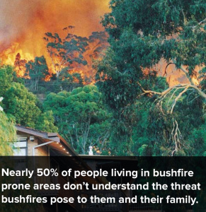 www.cfs.sa.gov.au/site/prepare_for_bushfire/be_bushfire_ready/be_bushfire_ready_app.jsp#step1 50% Don't know in Bushfire area
